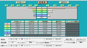 初!ジブリッシュによる脳波測定結果を発表【和田知浩先生による解説リンク付】