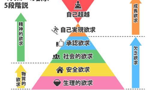マズローの欲求5(+1)段階説の流れで「笑いの瞑想」をした結果